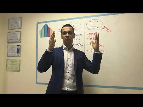 Платформы для бинарных опционов