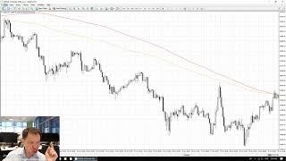 مشاهدة وتحميل فيديو [$CVNA] Stock Option Trading Strategy