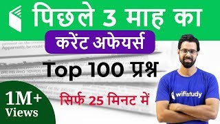 Last 3 Months Current Affairs 2018 | Top 100 Current Affairs Questions
