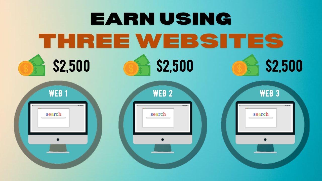 Make By Using a Website = $2,500|3 Websites = $7,500 (Make Money Online) thumbnail