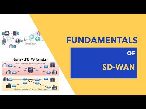 Fundamentals of SD-WAN - YouTube