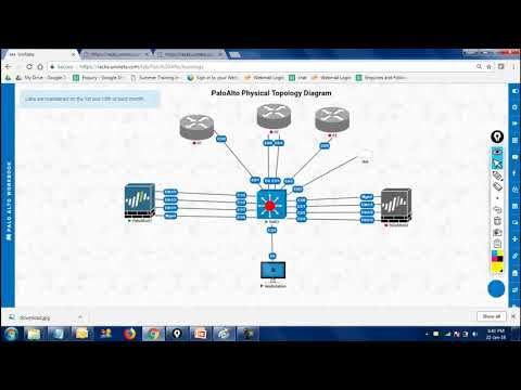 Palo Alto Firewall Training by UniNets: Topics- Security Zones ...