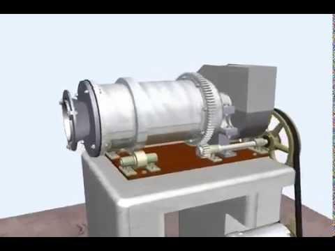 Como funciona un Molino de Bolas