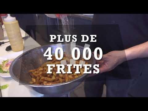 Saviez-vous ? #3 Combien de frites sont commandées tous les jours chez Piri Piri?