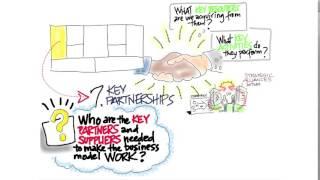 09 Business Model Canvas Key Partners quicktime