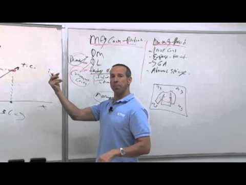 BEC Exam Cost Accounting - YouTube