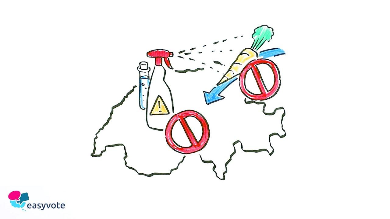Interdiction des pesticides de synthèse