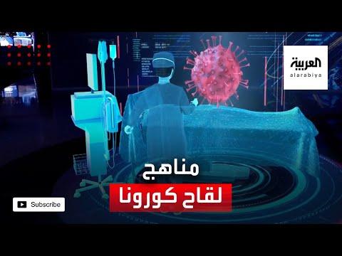 العرب اليوم - شاهد: تعرف على 4 مناهج رئيسية يتم استخدامها حاليًا لصناعة لقاح