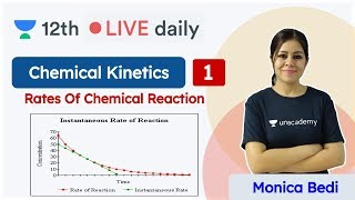 CBSE Class 12: Chemical Kinetics L1 | NCERT | Chemistry | Unacademy Class 11 & 12 | Monica - Download this Video in MP3, M4A, WEBM, MP4, 3GP