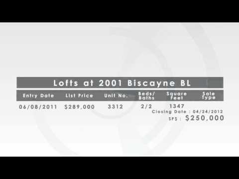 Cite Condo in Miami weekly market update 04/30/2012