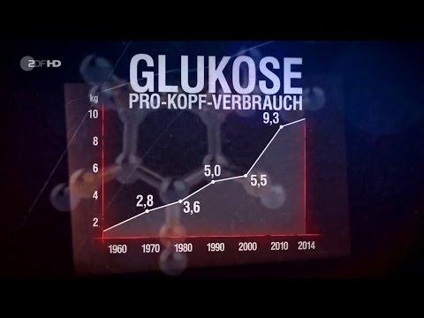 Schwangerschafts-Diabetes während der Schwangerschaft glucometer