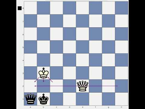 Chess endgame lesson: King and Queen versus King and Pawn