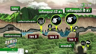 แนวทางช่วย 13 ชีวิตติดถ้ำหลวง   28-06-61   ข่าวเช้าไทยรัฐ