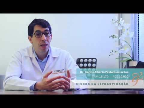 Riscos na Lipoaspiração - Vídeos | Clínica GrafGuimarães