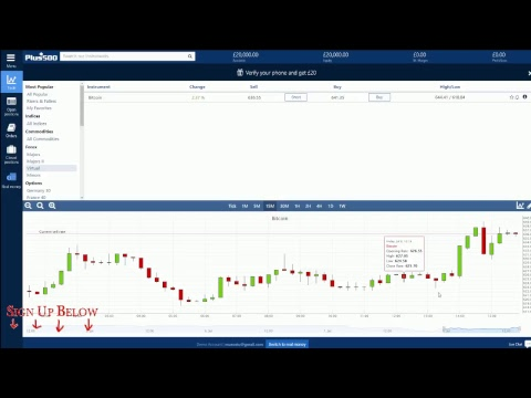 Plus500 Trading Platform Review and Tutorial 2017