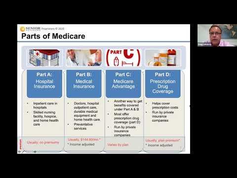 , title : 'Medicare Webinar - Avoid Top 5 Mistakes People Make on Medicare