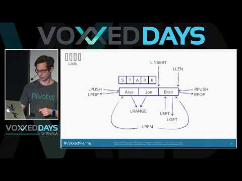 Liked on YouTube: Next Level Redis With Spring Data by Christoph Strobl
