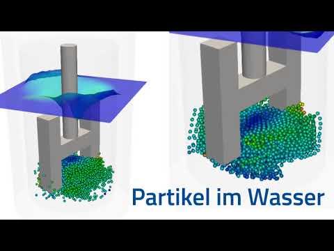 iGRAF Partikelsimulation von DPS