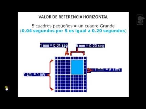 Точечной массаж для гипертоников - Trattamento di cirrosi con ipertensione portale