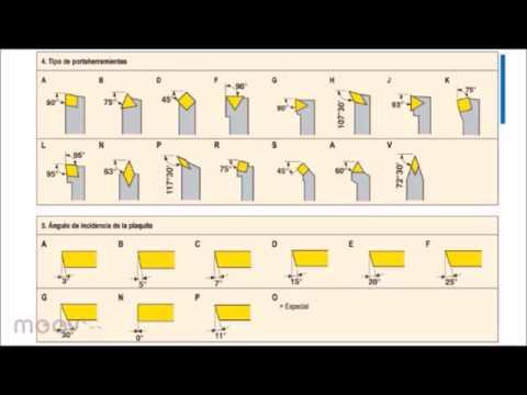 Selección de herramientas de corte para procesos de torneado-catalogo secotools