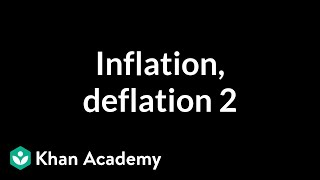 Inflation, Deflation&Capacity Utilization 2