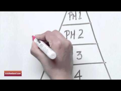 Koji učinkovito hipertenzija kod dijabetesa