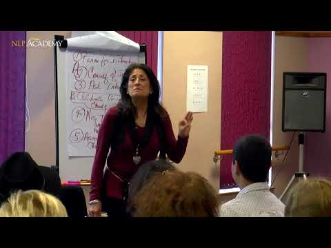 NLP The Negotiation Within – Transforming Internal Dialogue: Carmen Bostic St Clair