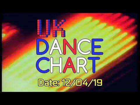 UK DANCE CHART TOP 40 (12/04/2019)