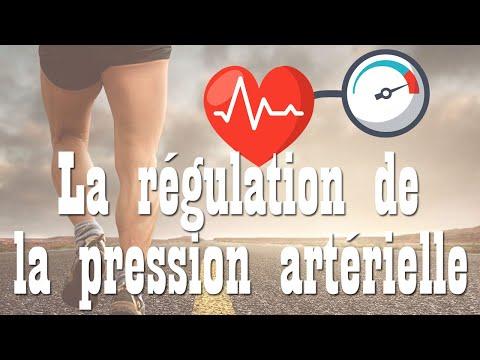 Traitement pour lhypertension Peroxyde Neumyvakin