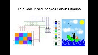 What is true color images