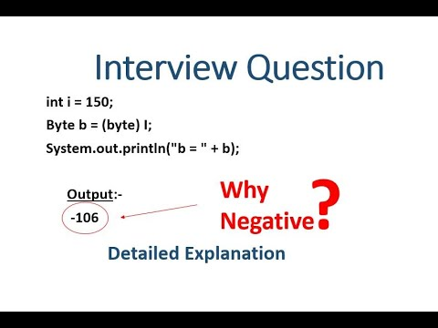 Why we get negative value in type casting of int to byte? - Hindi