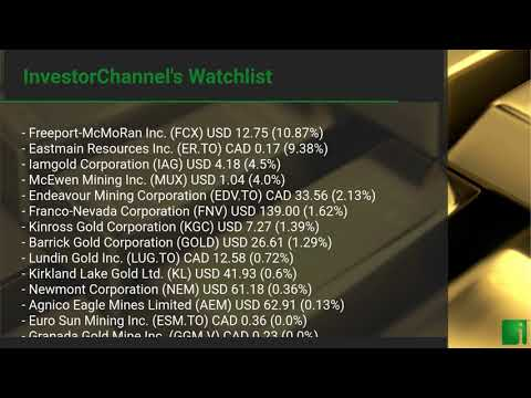 InvestorChannel's Gold Watchlist Update for Monday, July 06, 2020, 16:30 EST