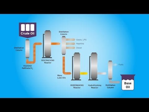 How Chevron Makes Premium Base Oil