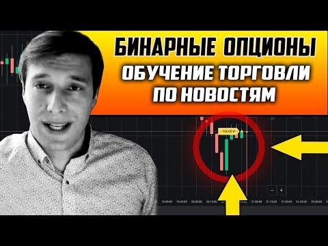 Торговля по rsi бинарные опционы