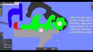 How 3round Burst Works