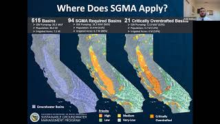 SGMA Overview