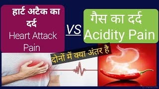 Creatinine Blood Test in Hindi || Medical Guruji - Самые
