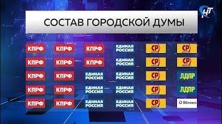 Результаты выборов 2018 в Новгородской области