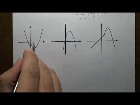 آموزش فصل پنجم ریاضی دوازدهم تجربی - کاربرد مشتق