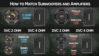 How To Match Your Subwoofers And Amplifiers   Part 2