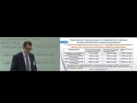Кузичкин А.В.«Актуальные вопросы технологического присоединения к электрическим сетям...