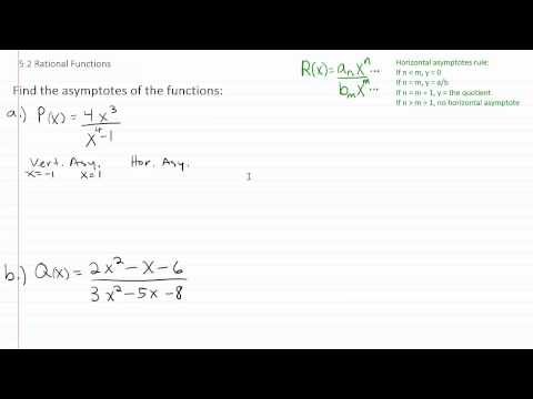 Rational Functions p4