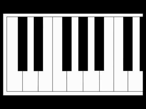 How to tell the difference between Major and minor chords