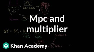 Mathy Version of MPC and Multiplier (optional)