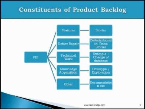 Webinar On Product Backlog Scrum Izenbridge Pmi Agile