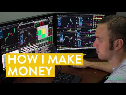 [LIVE] Day Trading | $2,500 in 5 Minutes (How I Make Money)