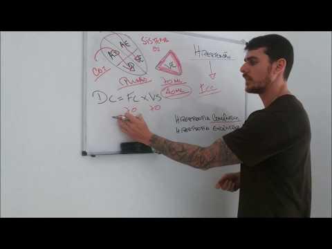 Diagnóstico diferencial de hipertensão