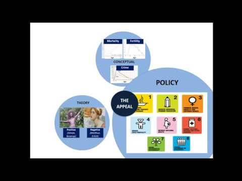 PRB Webinar: Mapping Research Approaches to the Demographic Dividend Video thumbnail