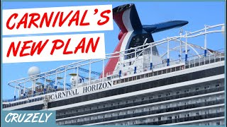Carnival Cruise Line's New Plan to Sail Again (And Why Others Could Follow)