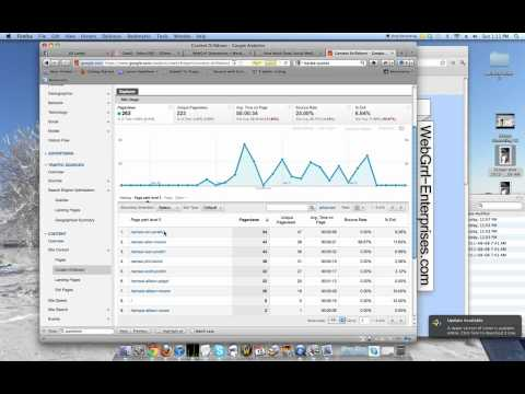 How To Use Analytics To Improve Website Navigation